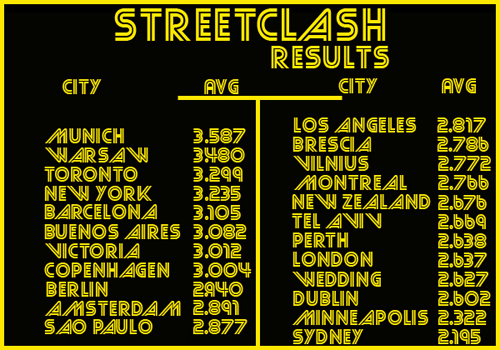 StreetClash
